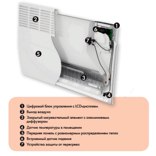 Конвектор ATLANTIC F129 1500W - купить в Волхове, отзывы. ТД «Вимос»